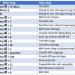 Phím Tắt trong Windows 8.1/8
