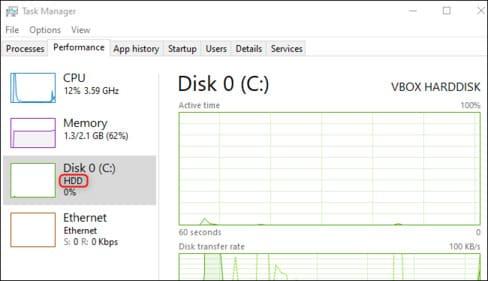 Hiển thị loại ổ cứng trong Task Manager windows 10 20H1